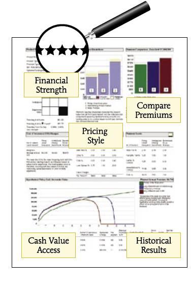 CPE Report